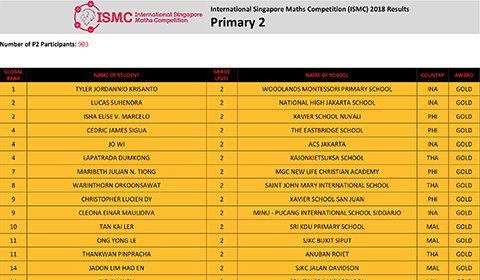 International Singapore Maths Competition